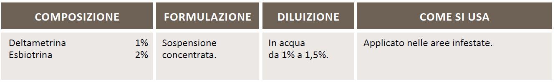 DELTRIN-FLOW-1L - scheda